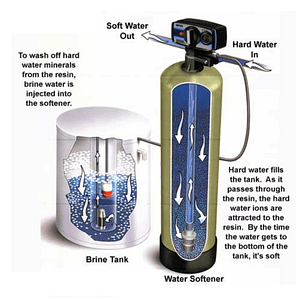 Water softener salt delivery Sarasota